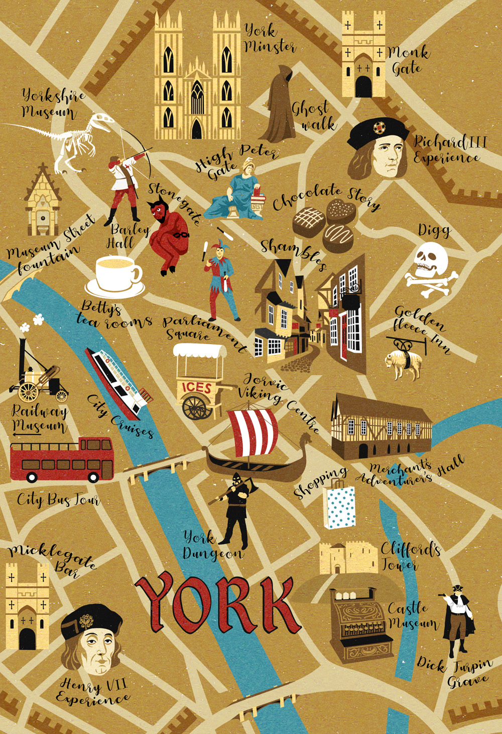 tourist map of York